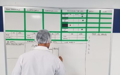 Pen-Operated White Boards in times of Digitalization?